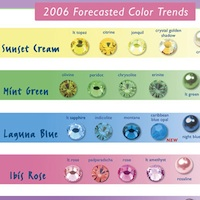 Color Trends - Spring/Summer 2006