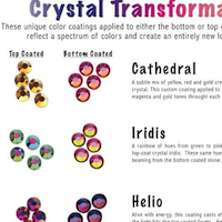 Crystal Transformation